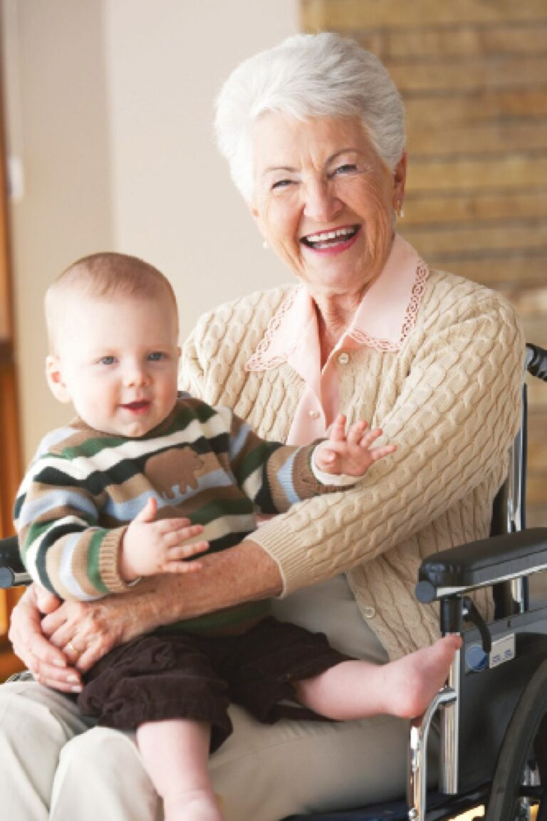 Lengthy Time period Care – What Form Of Insurance coverage Coverage Covers This?